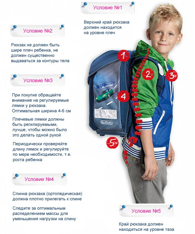как выбрать правильный рюкзак для первоклассника