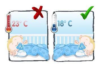 комфортная температура для новорожденного в комнате