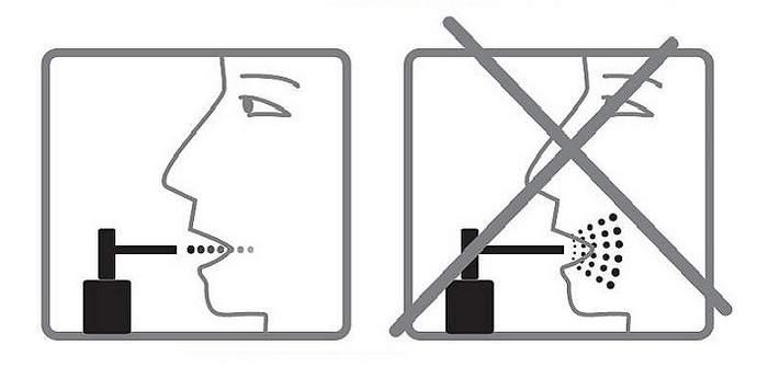 Спрей Люголь, инструкция по применению