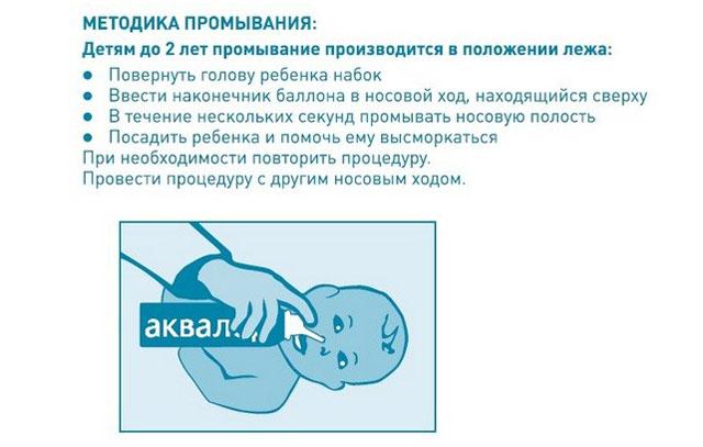 как промывать нос аквалором